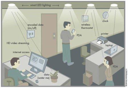 boston-university-smart-LED-lighting