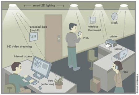 boston-university-smart-LED-lighting