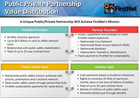 firstnet-graphic